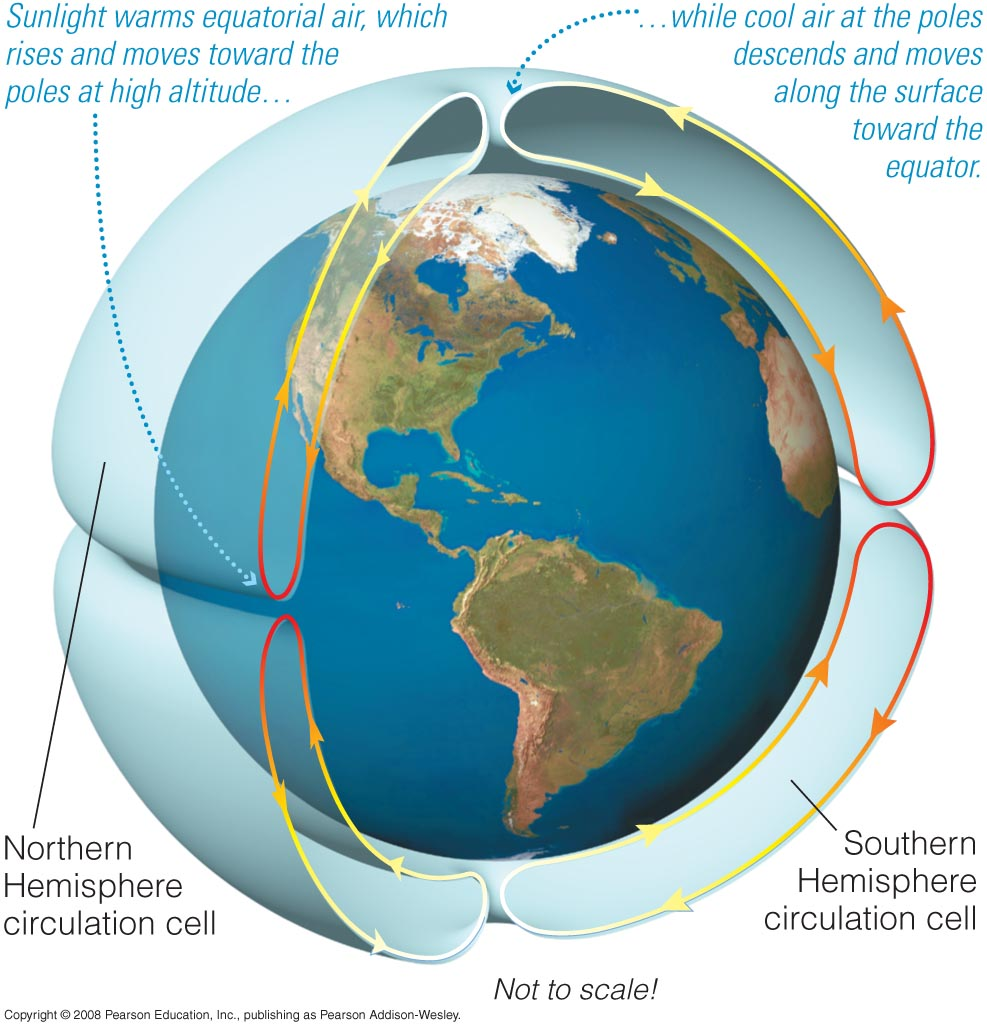 Chapter 10 coriolis effect when moving toward pole moving toward equator on a rotating plane pooptronica