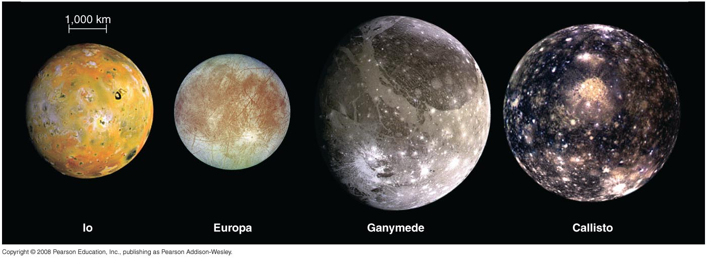 Chapter  Moons And Rings Galilean Moons