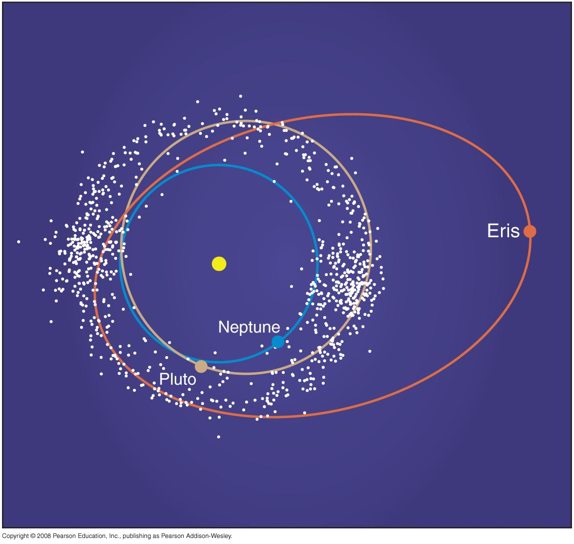 asteroid belt examples - photo #26