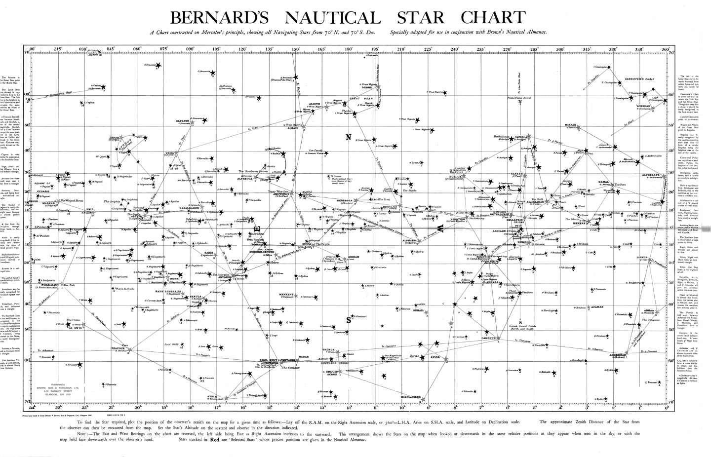 how to create a star chart