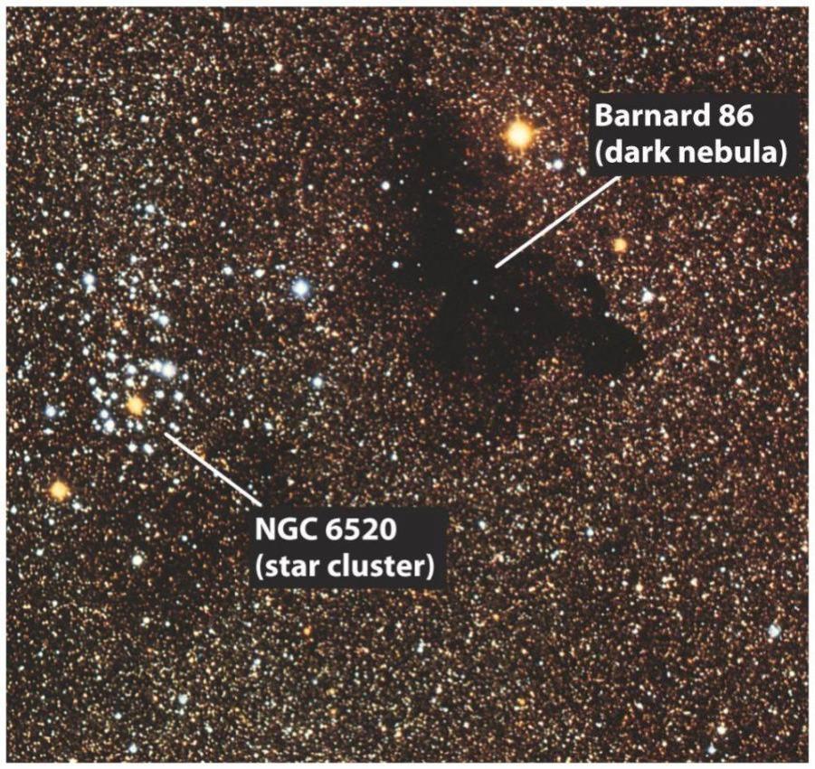 Sagittarius – Derekscope